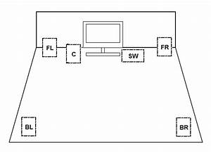 Home Theater Pc Setup Example