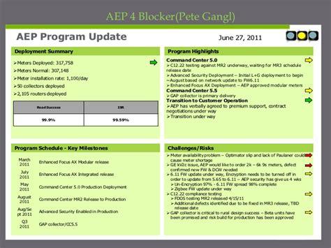 4 Blocker Template by 4 Blocker Template 28 Images 20 Swot Analysis Template