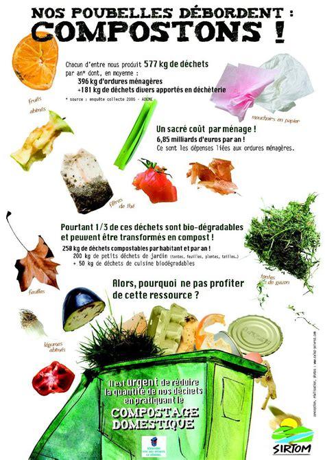 poubelle à compost de cuisine 3 gestion des déchets meyssac fr