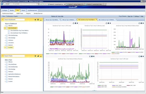 Goliath Technologies Announces Monitorit® Support For