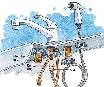 cost to install kitchen faucet sink faucet design blue mounting kitchen faucet