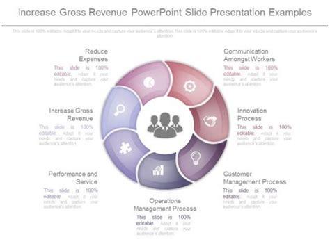 increase gross revenue powerpoint