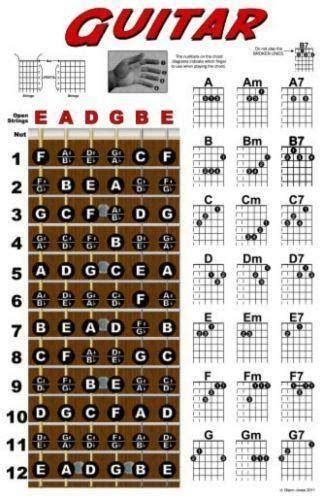 guitar chord chart ebay
