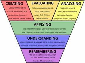 Bloom's Taxonomy - Vice Provost