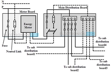 electrical wiring systems  methods  electrical wiring