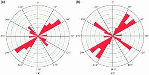 Rose Diagrams Of Fracture Strikes   A  Derived From Oriented Cores And