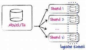 Datendurchsatz Berechnen : big data macgyver scaling ~ Themetempest.com Abrechnung