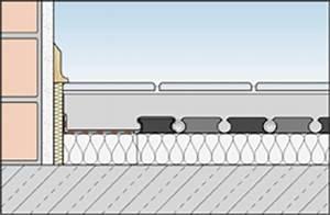 Fußbodenheizung Estrich Aufbau : ikz haustechnik ~ Michelbontemps.com Haus und Dekorationen