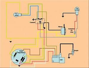 Sch U00e9ma  U00e9lectrique  Wiring Diagram  Explication  Solution       Le Guide Vert