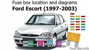 Fuse Box Location And Diagrams  Ford Escort  1997-2003