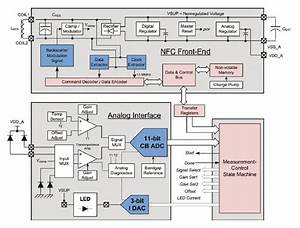 Designing An Asic Chip To Control An Implantable Glucose Measurement Device