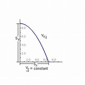Wurf Berechnen : physik w rfe ~ Themetempest.com Abrechnung