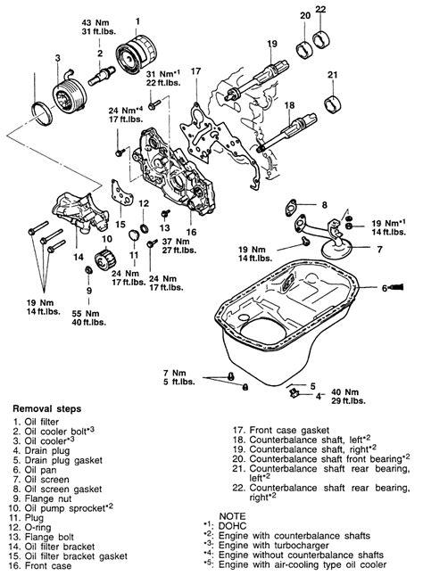   Repair Guides   Engine Mechanical   Balance Shaft