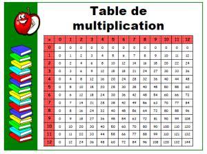 table de multiplication de 23 tables de multiplication 171 12 215 12 171 webclasse