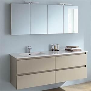 Meuble salle de bains morena de sanijura espace aubade for Sanijura meuble de salle de bain