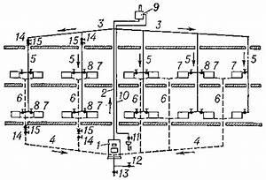 Calcul Puissance Clim : radiateur chauffage electrique castorama devis travaux ~ Premium-room.com Idées de Décoration