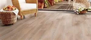 Kvalitne laminatove podlahy
