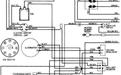 1979 Dodge Truck Wiring Diagram by 1975 Dodge Ignition Wiring Diagram Camizu Org