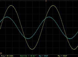 Induktivität L Berechnen : induktivit t messen oszilloskop automobil bau auto systeme ~ Themetempest.com Abrechnung