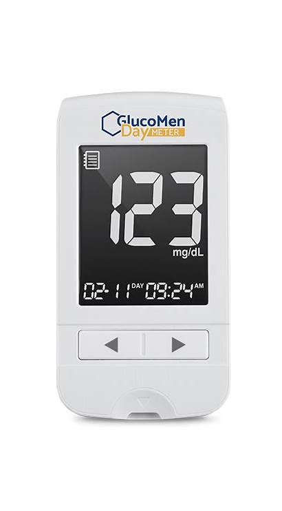 Cgm Glucomen Menarini Meter System Diagnostics Monitoring