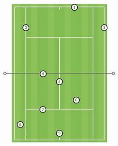 The Markings Of The Tennis Court Explained