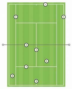 Vida Tennis My Progress Program 15