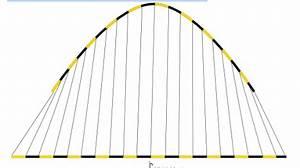 Zurückgelegte Strecke Berechnen : cg23 computergrafik karteikarten online lernen cobocards ~ Themetempest.com Abrechnung
