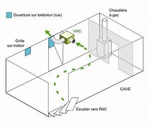 Vmc Pour Cave : vmc pour cave bande transporteuse caoutchouc ~ Edinachiropracticcenter.com Idées de Décoration