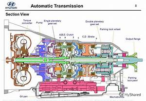 Diagram  Saab 9 3 Wiring Diagram Gearbox Oil Change Full Version Hd Quality Oil Change