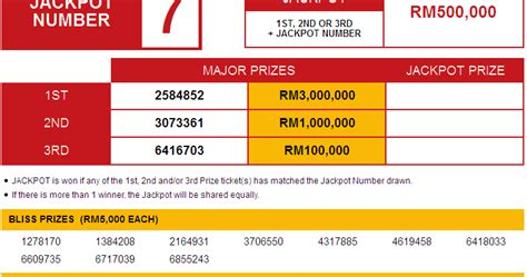 4d Check For Sports Toto,pan Malaysia 1+3d, Damacai,magnum