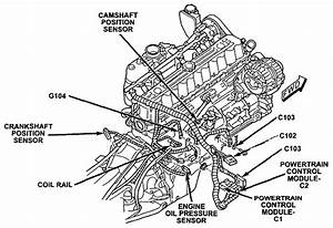 Can You Tell Me Where The Crankshaft Position Sensor Is Located On My 2000 Jeep Grand Cherokee