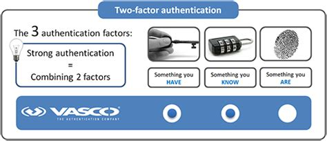 two factor authentication service fubon bank two factor authentication