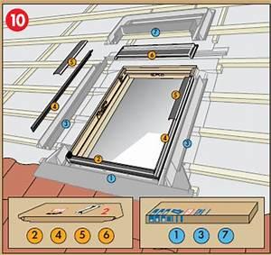 Pose Volet Roulant Velux : volet roulant velux gel ~ Dailycaller-alerts.com Idées de Décoration