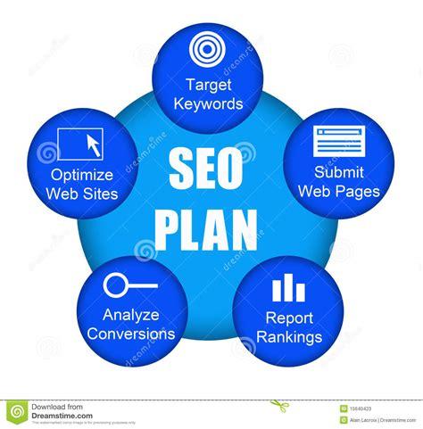 Seo Plan - seo plan stock photos image 15640423
