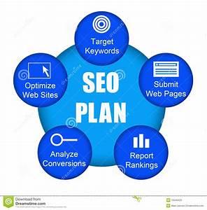Seo Plan Stock Photos