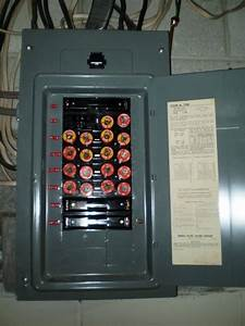 Fuse Box Electrical Panel