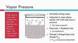 Evaporation  Vapor Pressure And Boiling