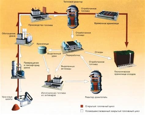 ВВЕДЕНИЕ. История электротехники
