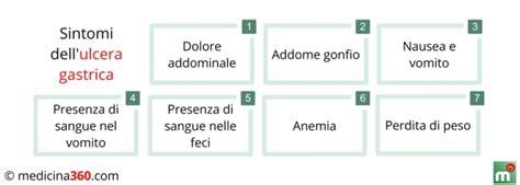 Sintomi dell'Helicobacter pylori, contagio, co breath test
