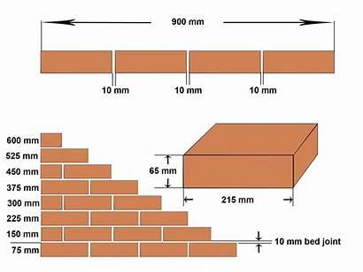 Brick Bricks Sizes Standard Construction Dimensions Brickwork