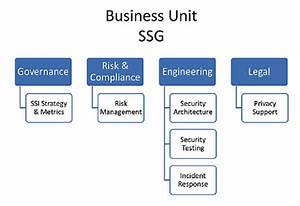 T Mobile Business Rechnung Online : mcgraw how to build a team for software security management ~ Themetempest.com Abrechnung