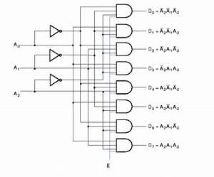 how to design a 3 by 8 decoder using only two 2 by 4 With 3 8 decoder circuit