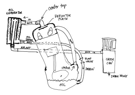 bmw m52 engine diagram within bmw wiring and engine indexnewspaper
