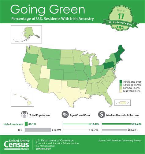 census bureau statistics u s census bureau facts for features