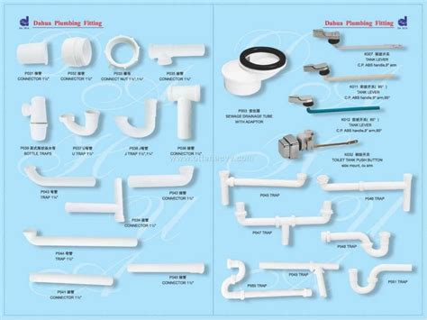 cheap sinks for kitchen sink plumbing parts 32 with sink plumbing parts bcctl how