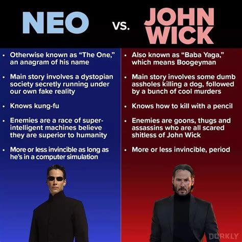 wick meme john vs neo infographic money take know shut bet collegehumor