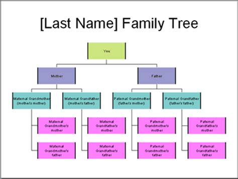 how to draw a family tree template make a family tree chart in powerpoint 2003