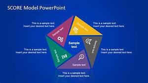 Organization Chart Powerpoint Template Score Model Powerpoint Template Slidemodel