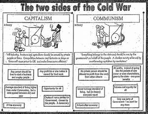 Capitalism And Communism Chart Pictures to Pin on ...