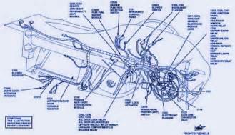 similiar 1998 ford taurus engine diagram keywords ford f550 fuse diagram further 1998 ford taurus fuse box diagram on